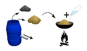 fabriquer un filtre a charbon pour l eau po le cuisine inox. Black Bedroom Furniture Sets. Home Design Ideas