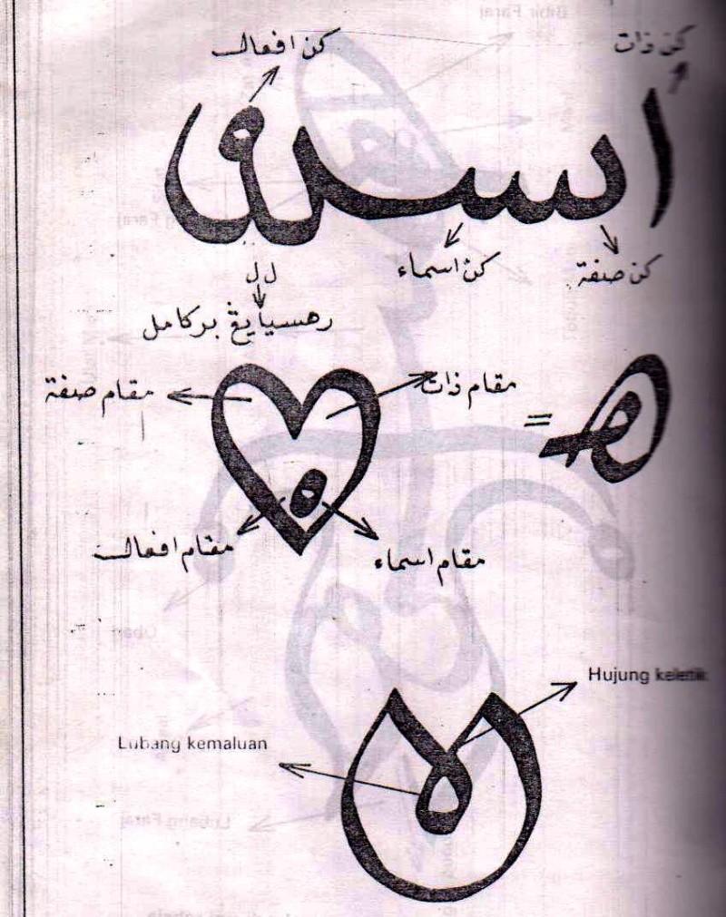 Zakar Dan Faraj http://sufimas.forumotion.net/t7-kitab-hakikat-insan