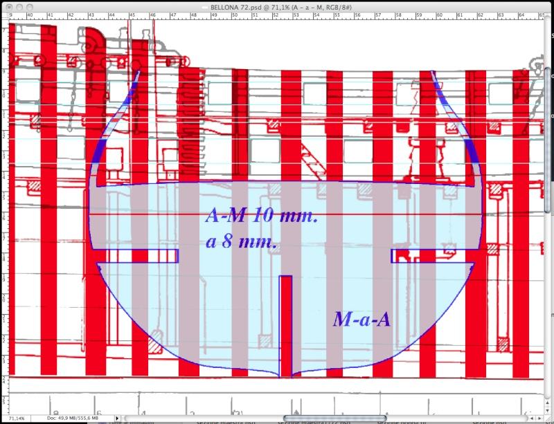 Ricavare un piano costruttivo for Costruttore di piani di costruzione